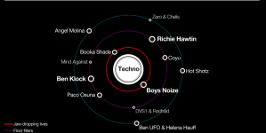 Sónar by Night Galaxy II @ Techno – A táncparkett sötét oldala