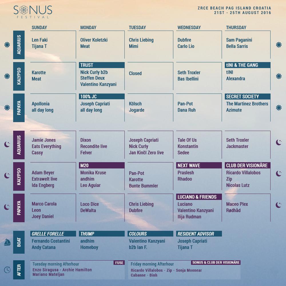 sonus. time tabel