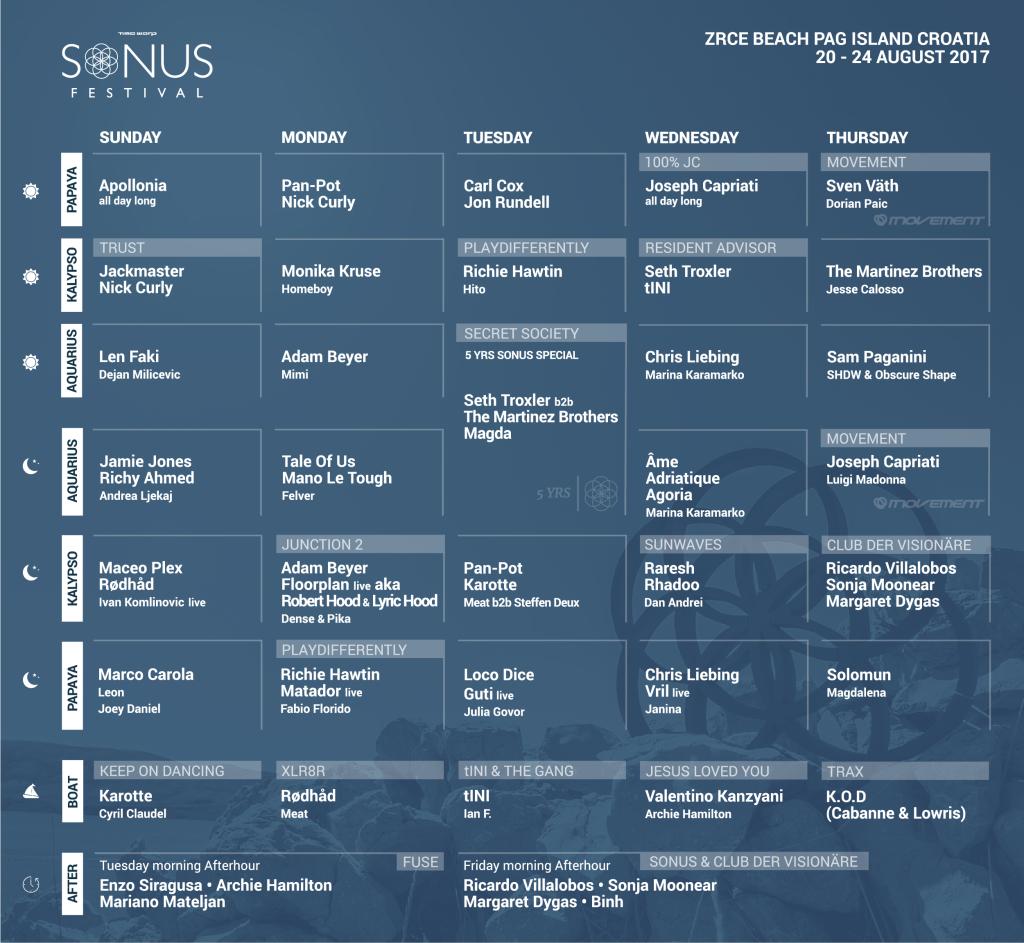 Sonus2017_DayByDay_Schedule