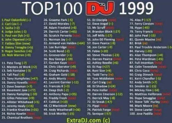 DJs1999_zps9f626a5c