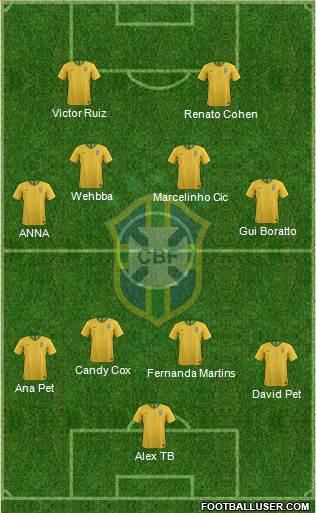 brazil2018